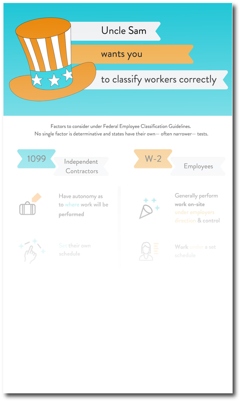 1099 vs. W-2 Infographic - • Factors the IRS considers in determining employee or contractor classification• Federal penalties and consequences for misclassification• Note that state guidelines for employee classification are often stricter than federal standards and carry additional penalties