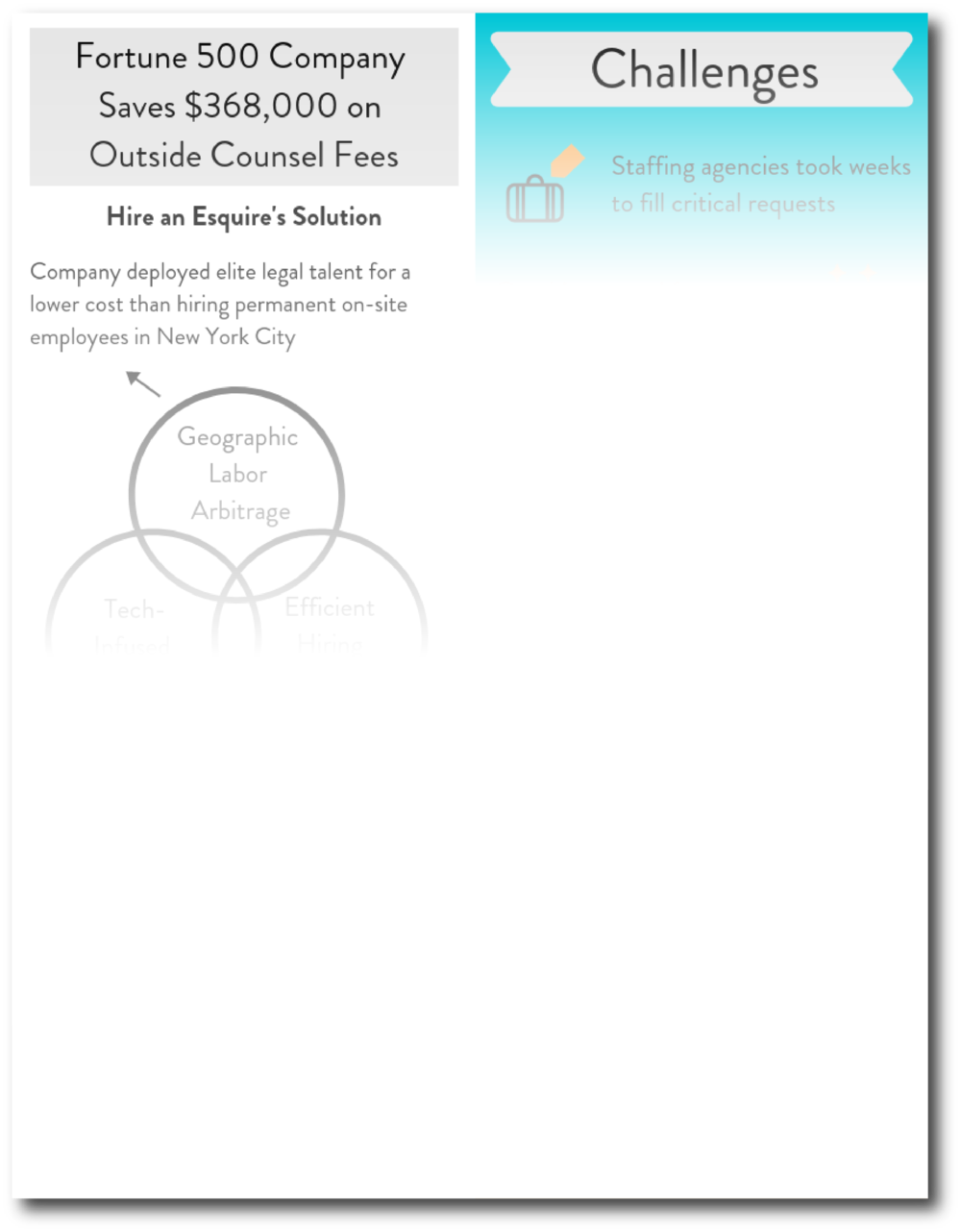 F 500 Company Saves $368,000 on Outside Counsel Fees - • Examination of how the Hire an Esquire process creates a successful placement rate well above market average• Guide to how our alternative staffing model can unlock administrative time• Insight into how we successfully provide a broad range of legal talent to minimize costs while providing effective support