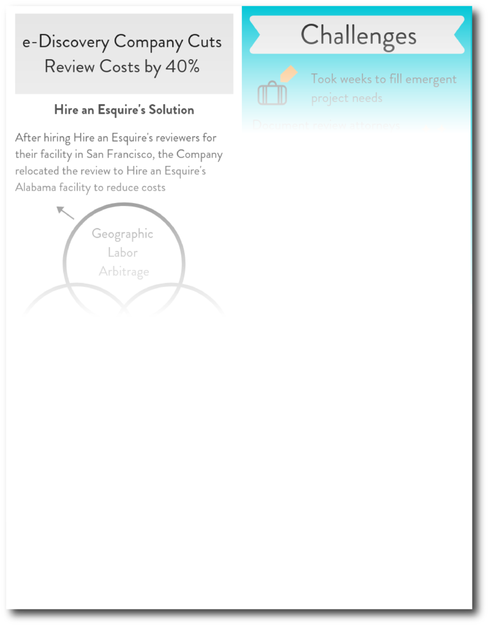 e-Discovery Company Cuts Review Costs by 40% - • Discover how algorithm-assisted matches expedite staffing time• Synopsis of how our three pronged approach to eDiscovery can expedite staffing time and minimize financial burden• Review how we helped provide an on site review for a fraction of the costs
