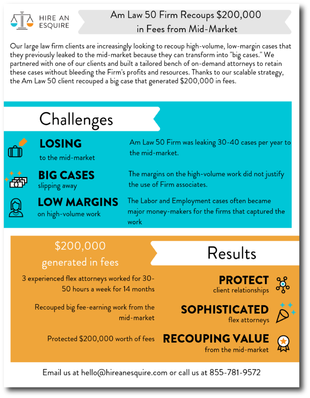 Am Law 50 Firm $200,000 3 Case Study view.png