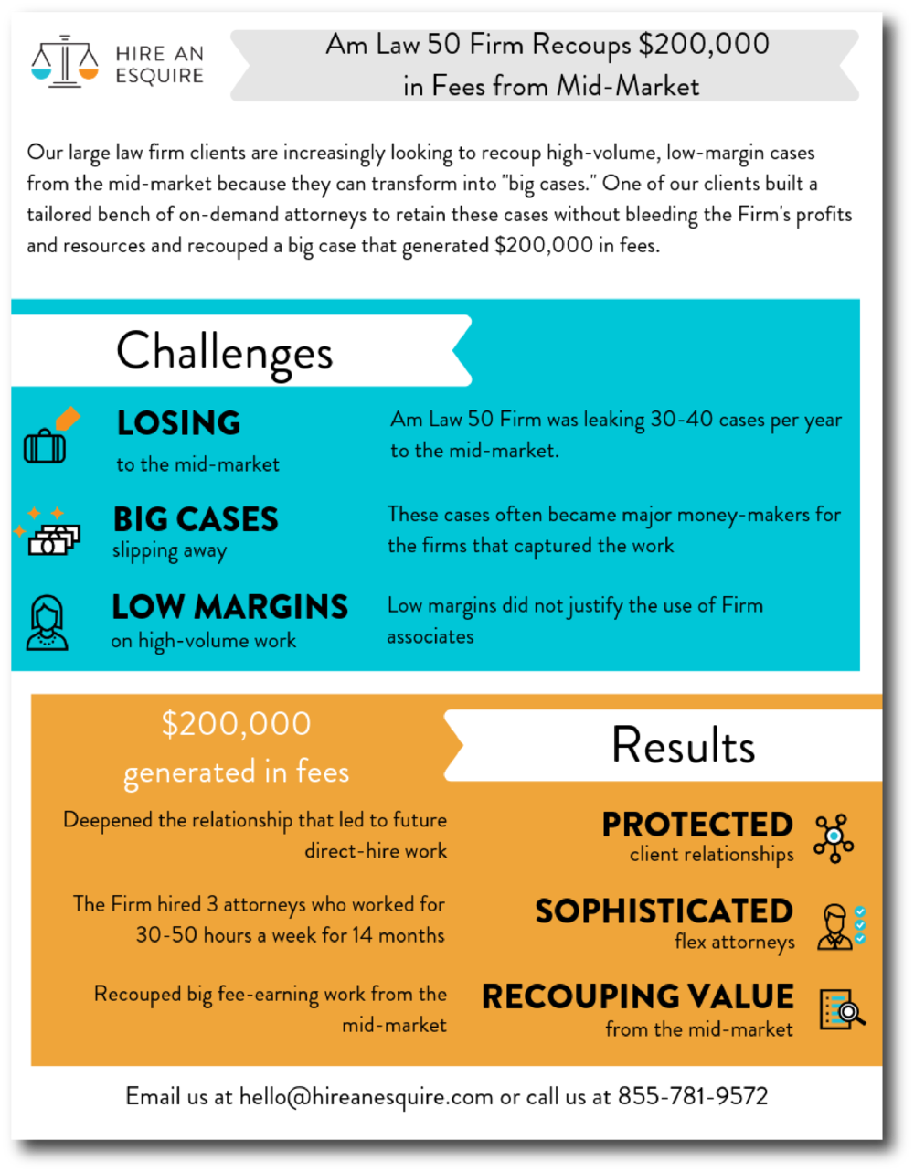 Am Law 50 Firm $200,000 Case Study View.png