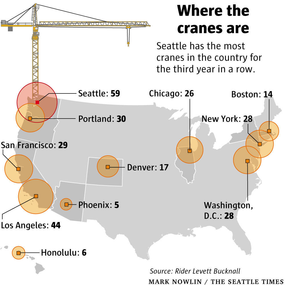 America and Seattle crane count