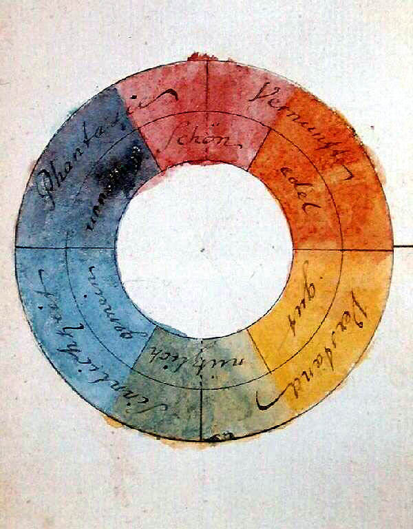 Color Wheel, by  Johann Wolfgang von Goethe , 1809
