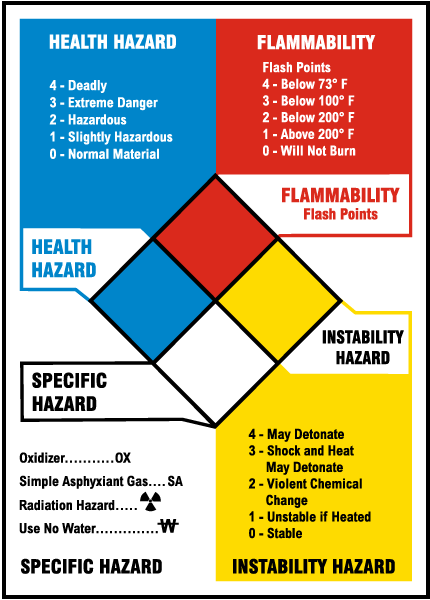 NFPA-rating-notebook.png