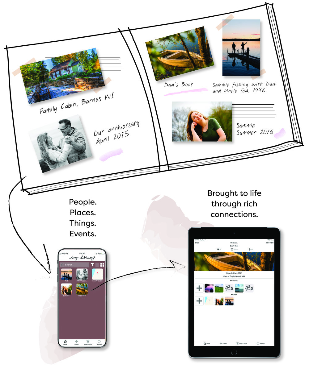 andelin-app-digital-scrapbook.jpg