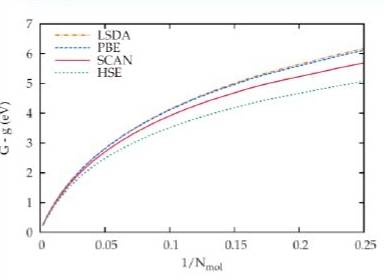 Understanding Band Gaps of Solids in Generalized Kohn-Sham Theory