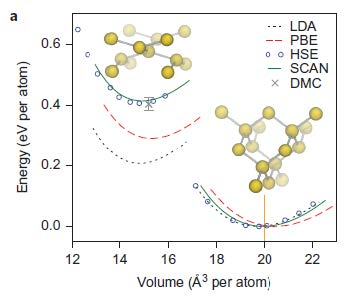 Accurate Structures and Energies of Diversely Bonded Systems from an Efficient Density Functional
