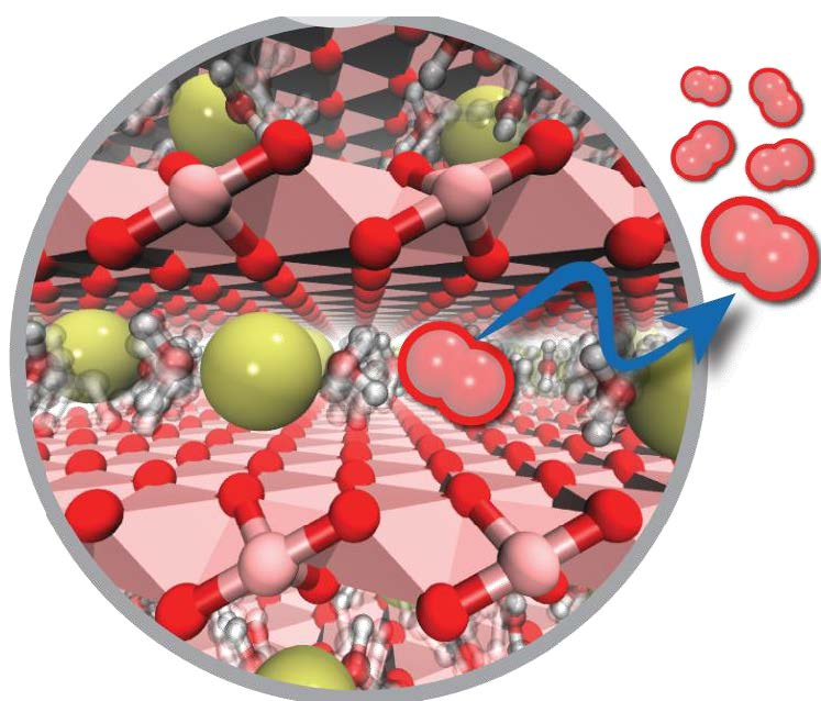 Nickel Confined in the Interlayer Region of Birnessite: an Active Electrocatalyst for Water Oxidation