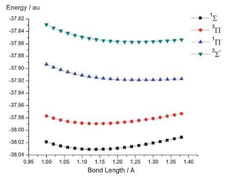 Potential Energy Surfaces and Analytic Gradients from Pp-RPA for Electronic Excitations