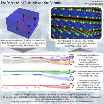 The Dance of the Electrons and the Scientist.jpg