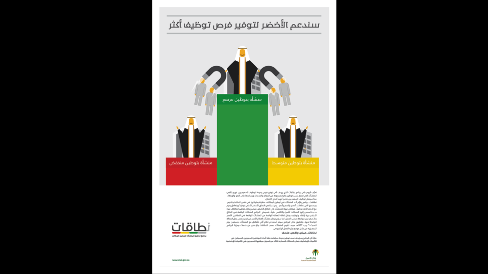 Brand Design and Art Direction for the Saudization campaign, Nitaqat, by the Ministry of Labor of Saudi Arabia