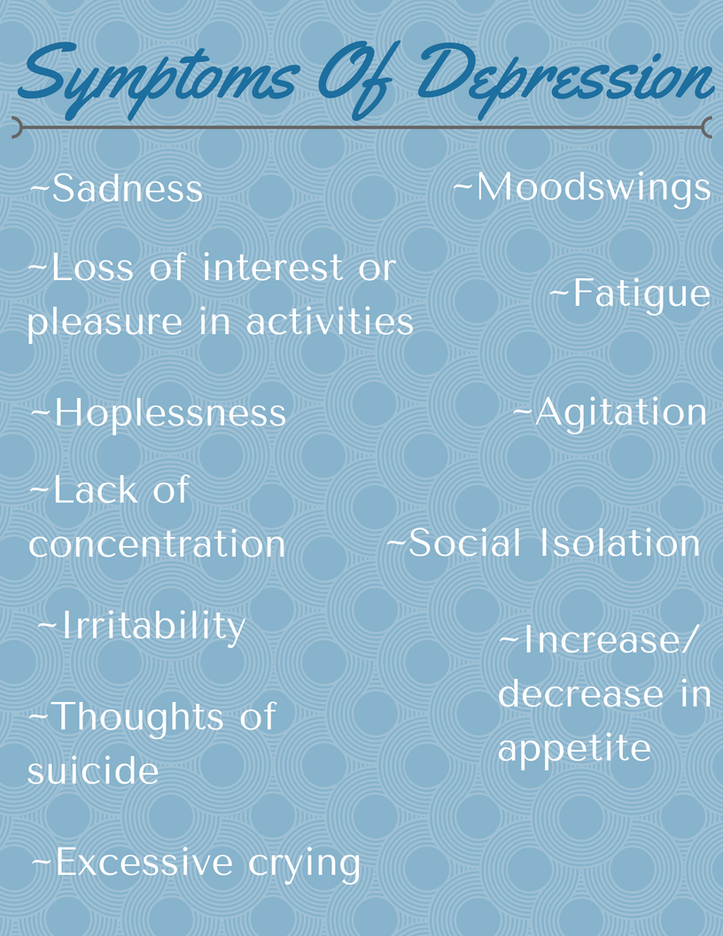 Symptoms of depression.png