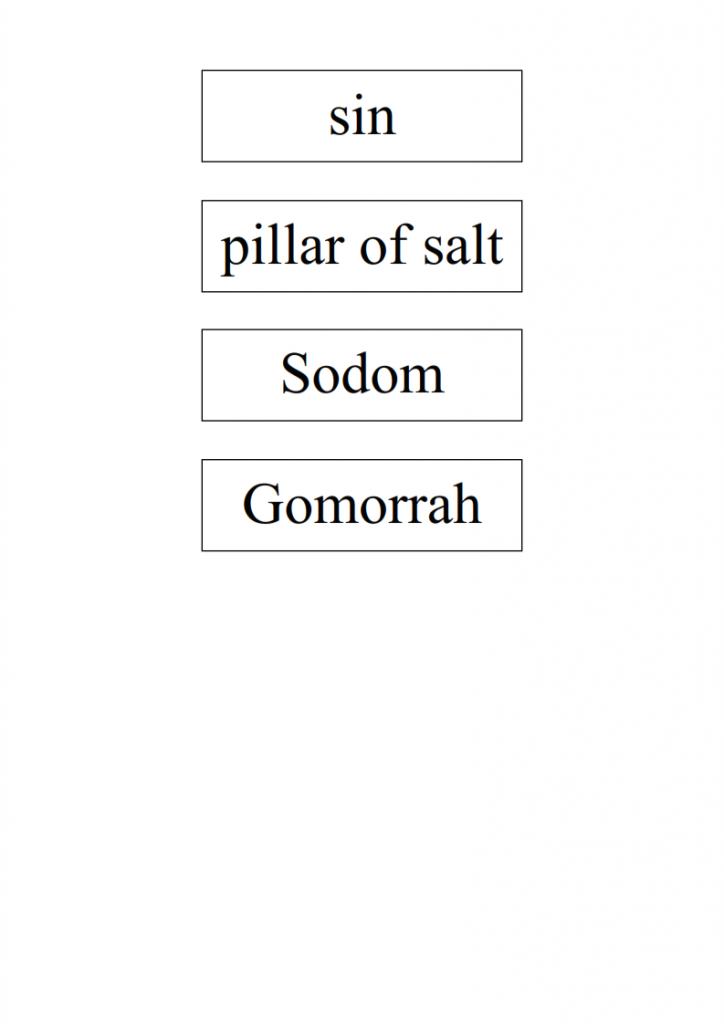 7.-Sodom-Gomorrah-lessonEng_005-724x1024.png