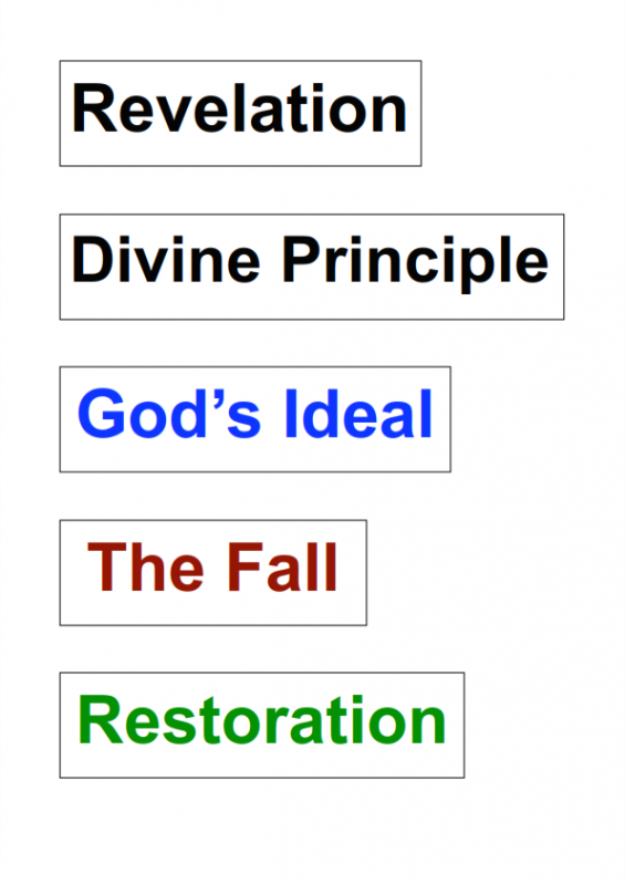 5.-The-Divine-Principle-lessonEng_004-565x800.png