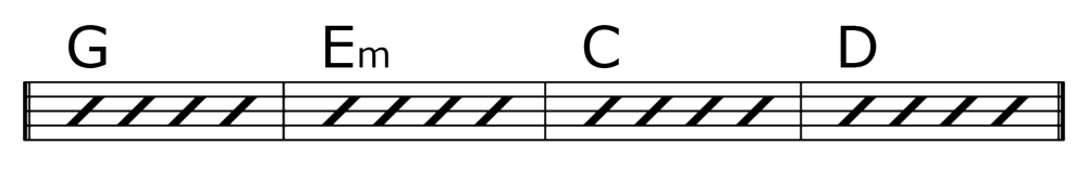 Crash Course Chord Progression 2.png