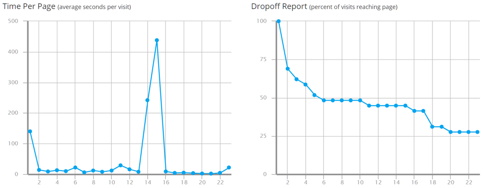 Pitchbook graphs.png