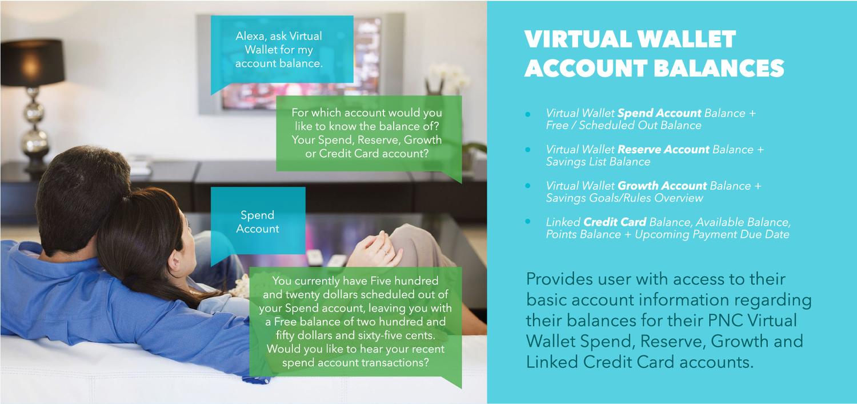 Virtual Wallet VUI — Carol Kotermanski