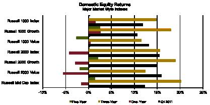 DomesticEquityReturns