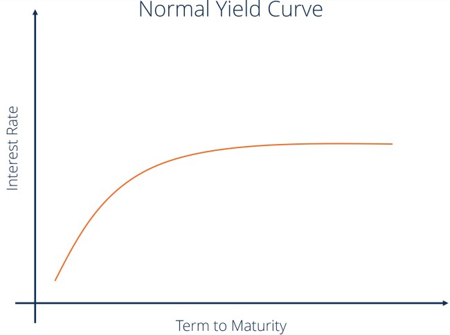 March 2019 Normal curve graph.jpg