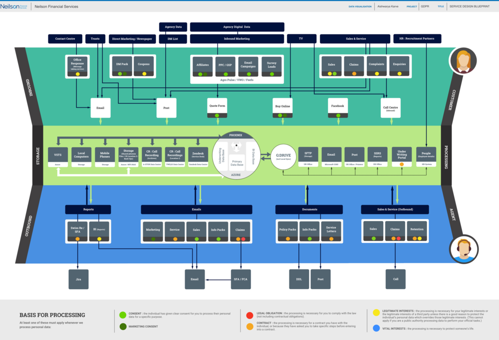Service Design Blueprint@3x.png