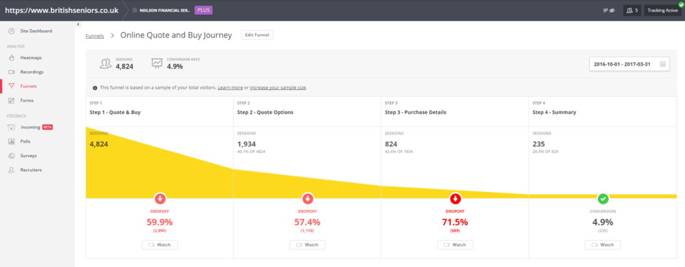 screencapture-insights-hotjar-sites-301013-funnel-responses-82834-1492001243739@3x.png