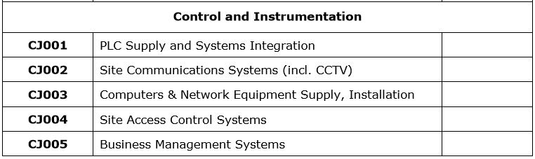 Workshop Control and Instrumentation.JPG