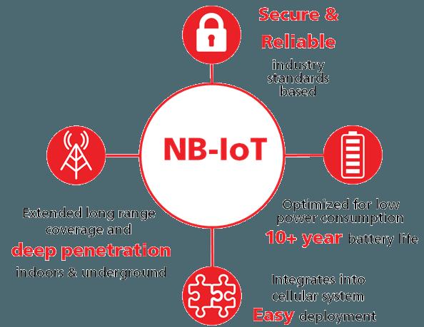 nb-iot_0.png