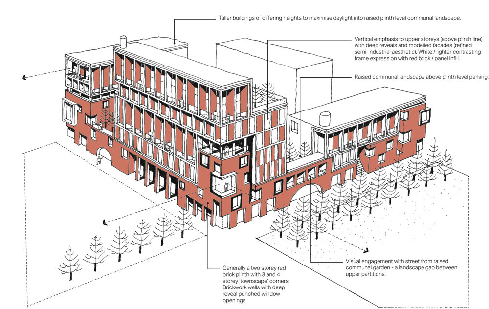 Typical higher density residential/mixed-use cluster with articulated non-continuous upper floor pavilions.