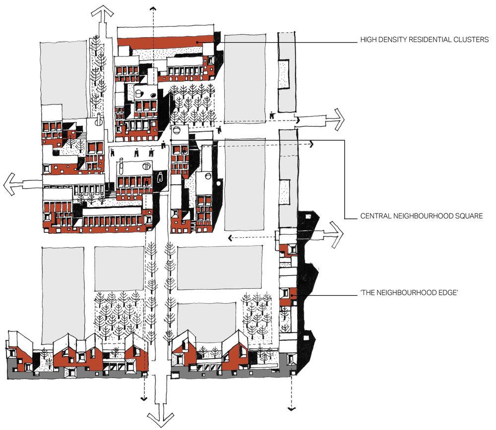 Red buildings image.jpg