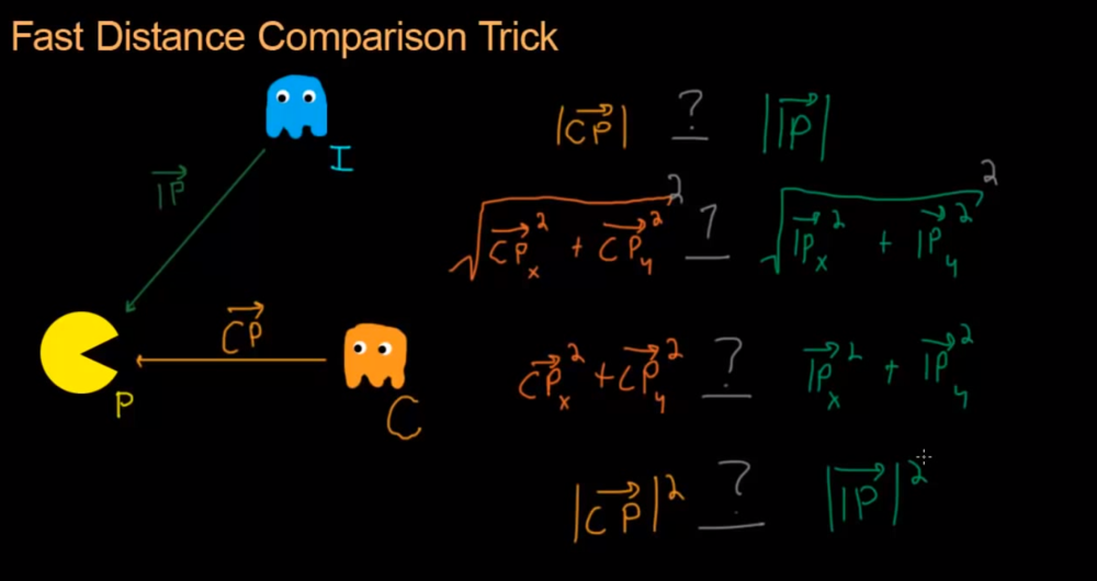 Math for Game Developers -