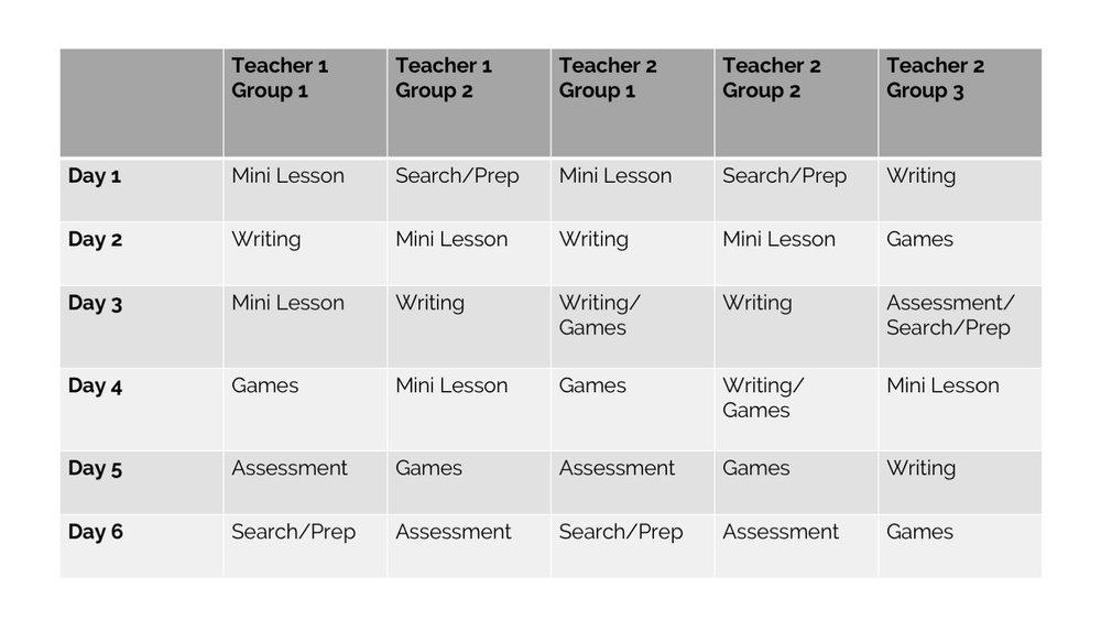Word Work Lesson Schedule.jpg