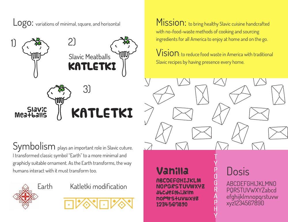 Brand Guidelines Katletki.jpg