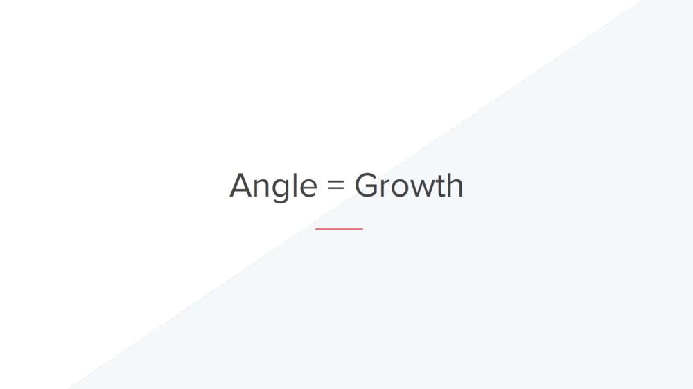 Angle=Growth