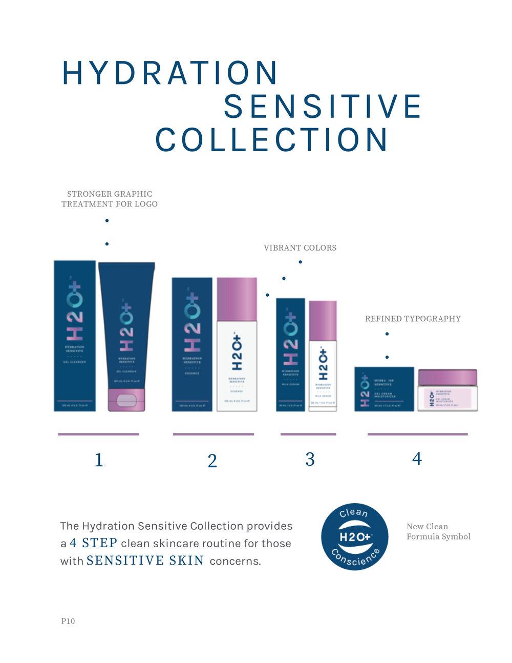 H2O+ Brand Style Guide_04051910.jpg