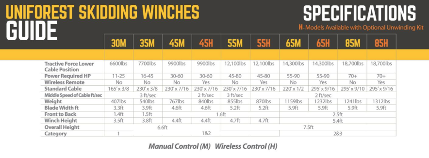 Uniforest Winch Specs.PNG