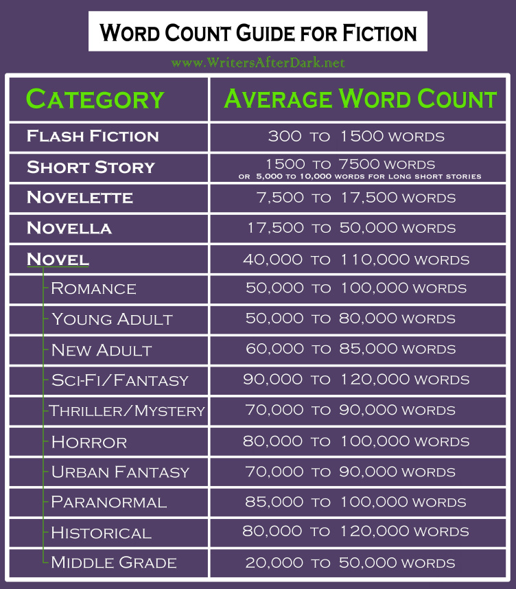 wad-word-count-chart-3.jpg