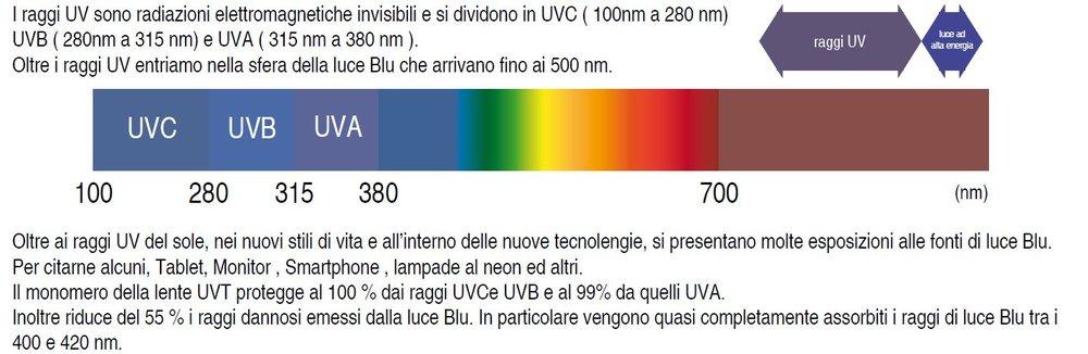 luce blu2.JPG