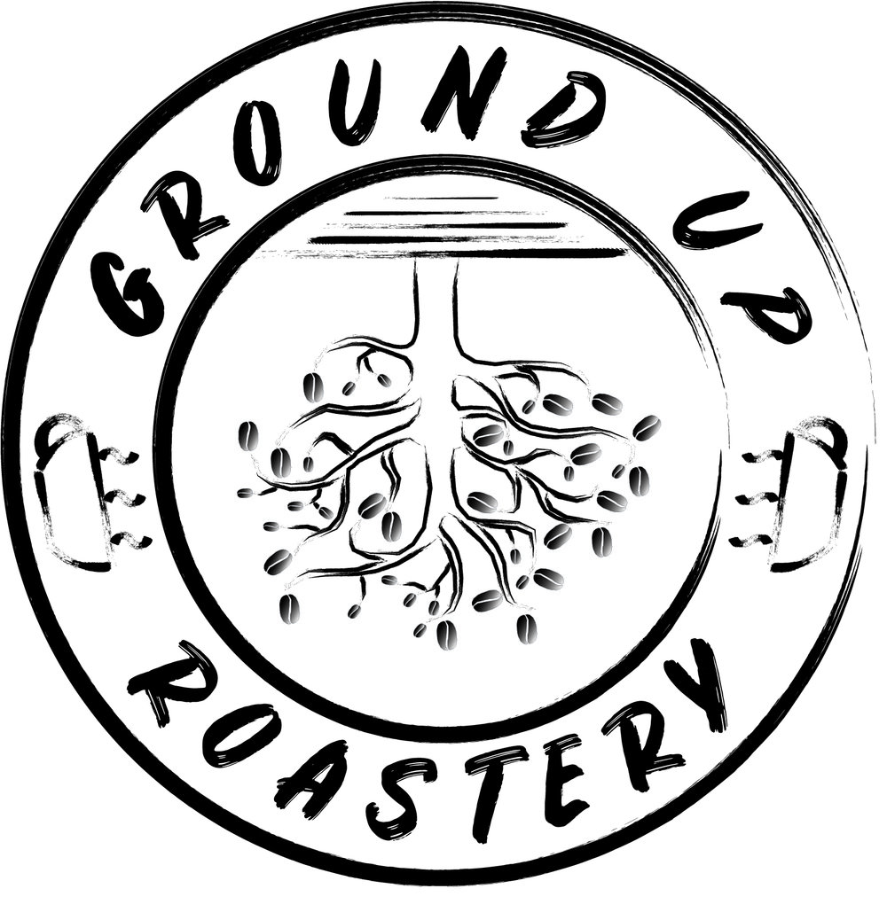 Email:  sales@guroastery.ca   Social Media: @grounduproastery  Website:  www.grounduproastery.ca  (coming soon)