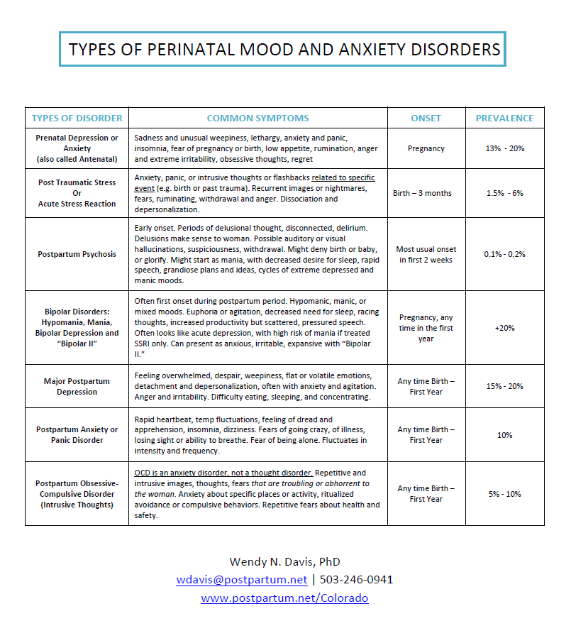 101-types-of-perinatal-anxiety-disorders.PNG