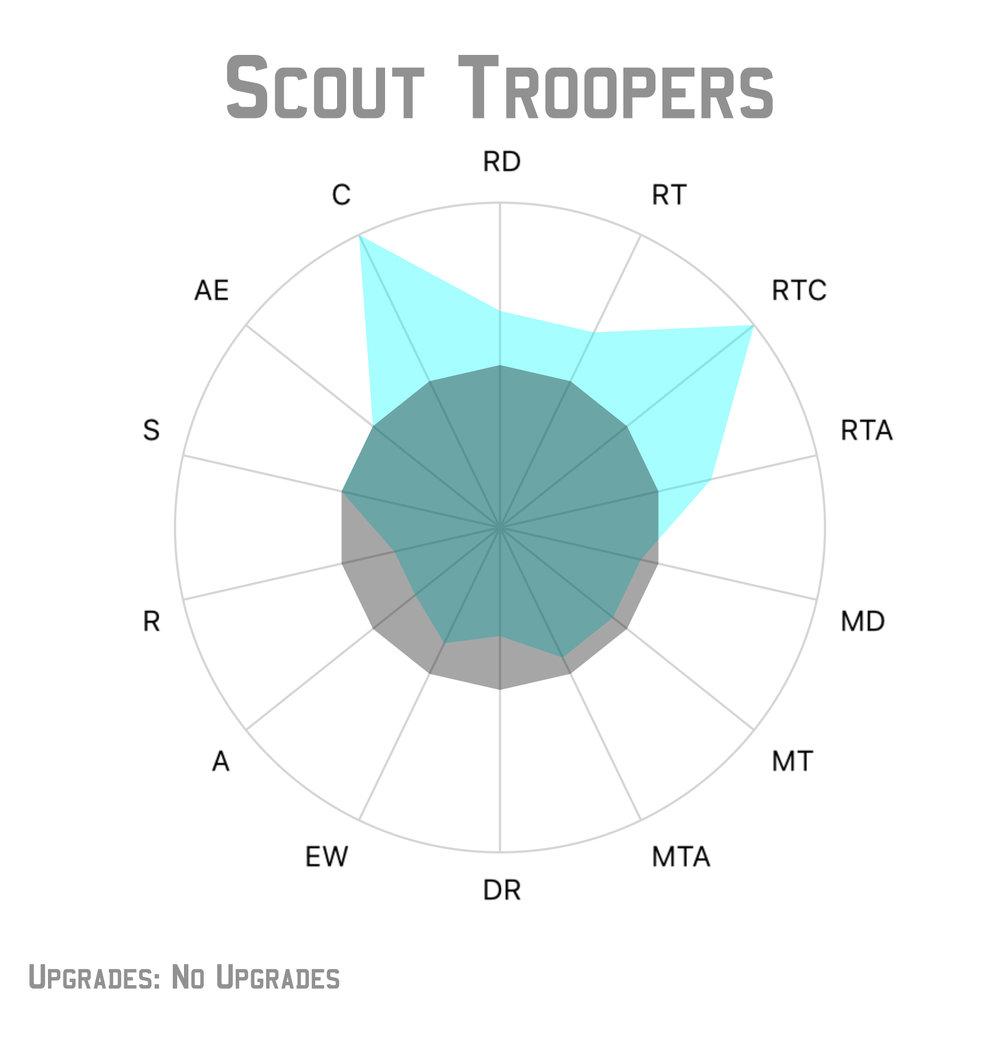 scouttrooper.jpg