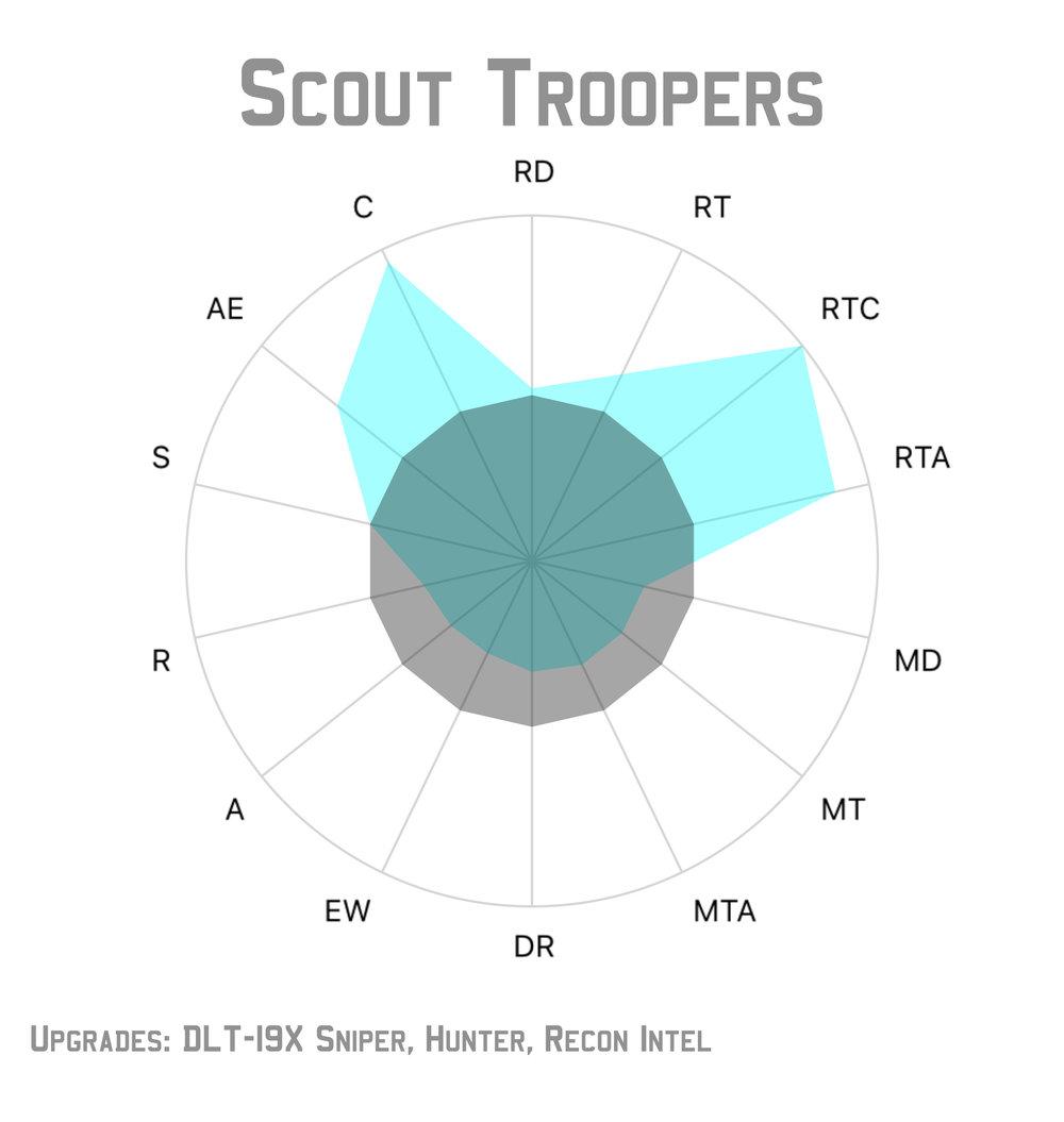 scouttrooper_sniper2.jpg