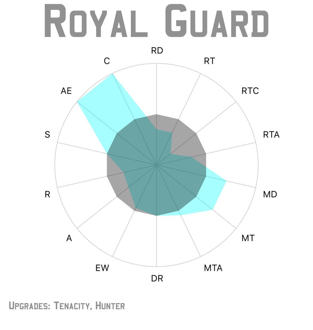 royalguard2.jpg