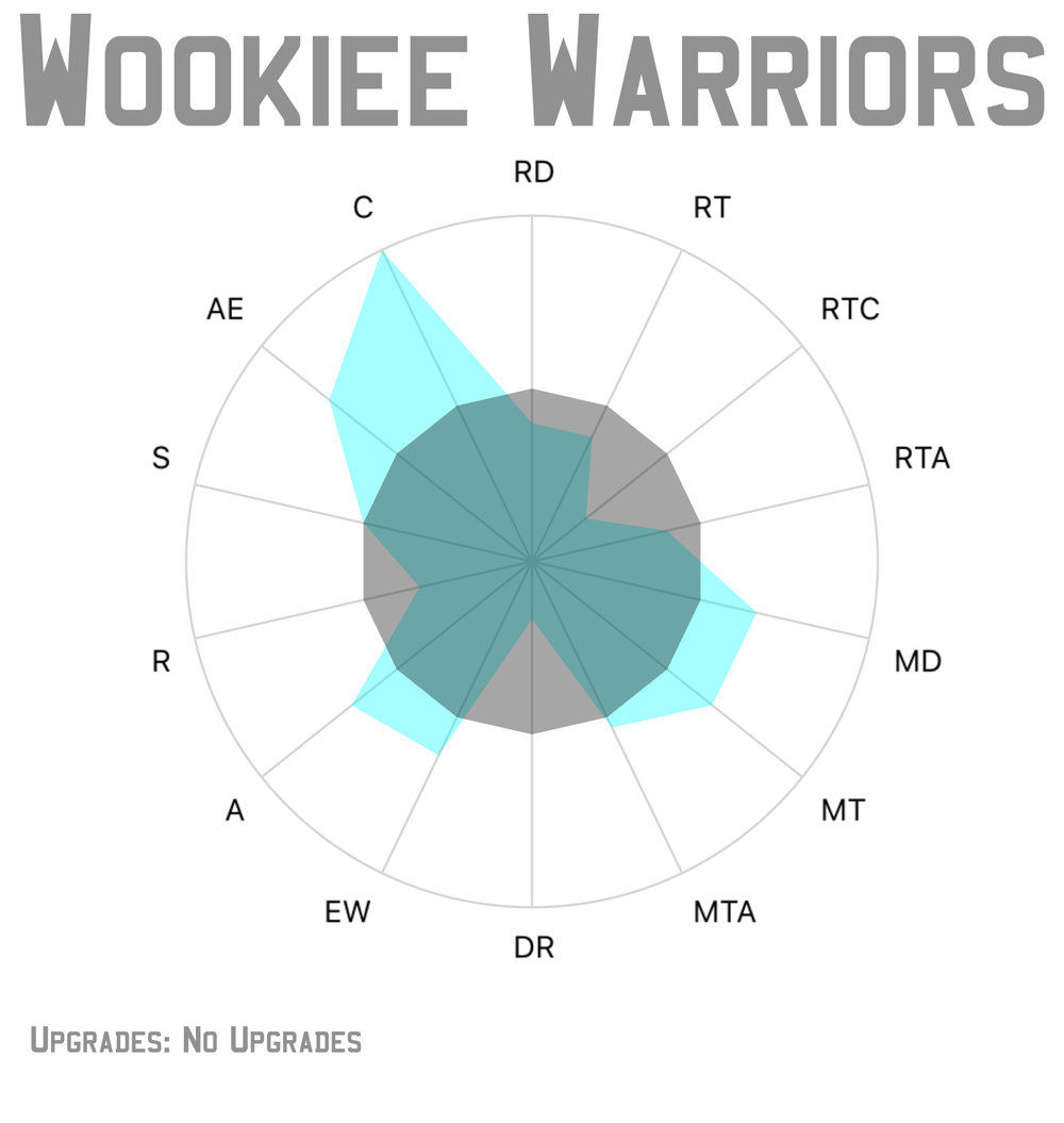 wookies.jpg