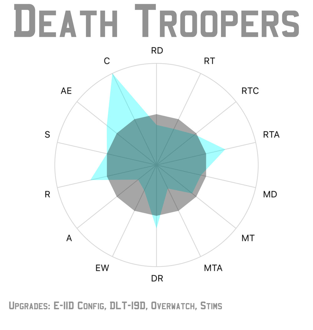 Death_Trooper_dlt2.jpg