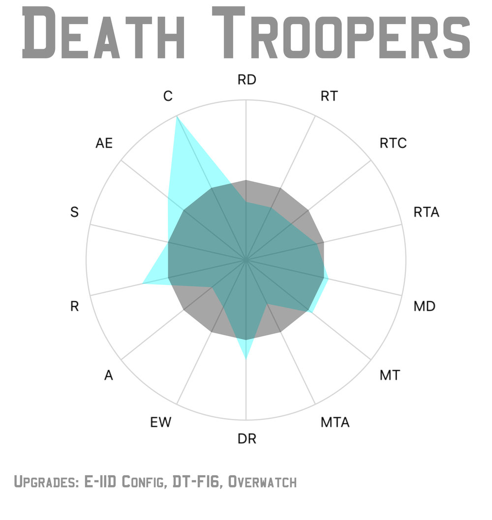 Death_Trooper_dtf.jpg