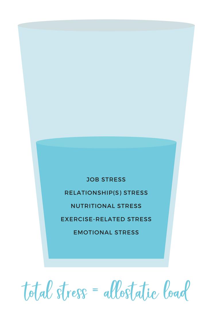 Stress-Blog-Pins.png