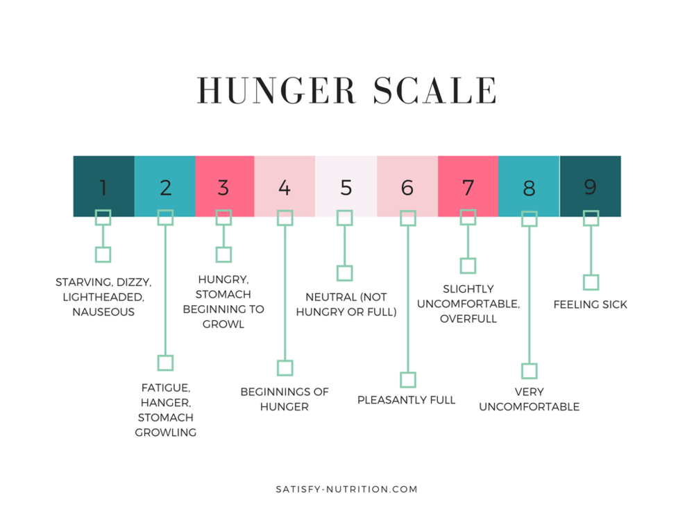 Physical-Hunger-Scale.png