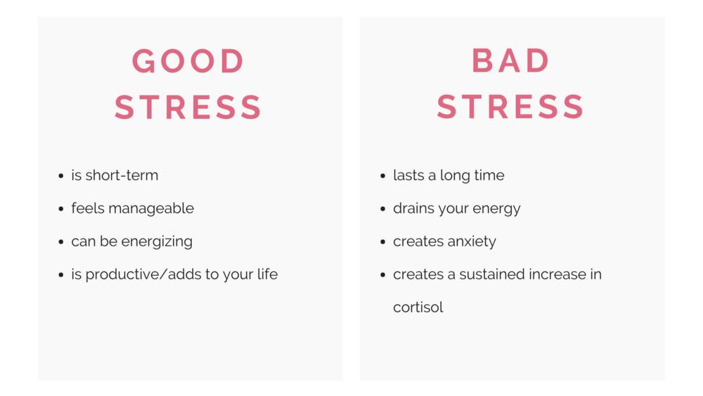 Good vs. Bad Stress (1).png