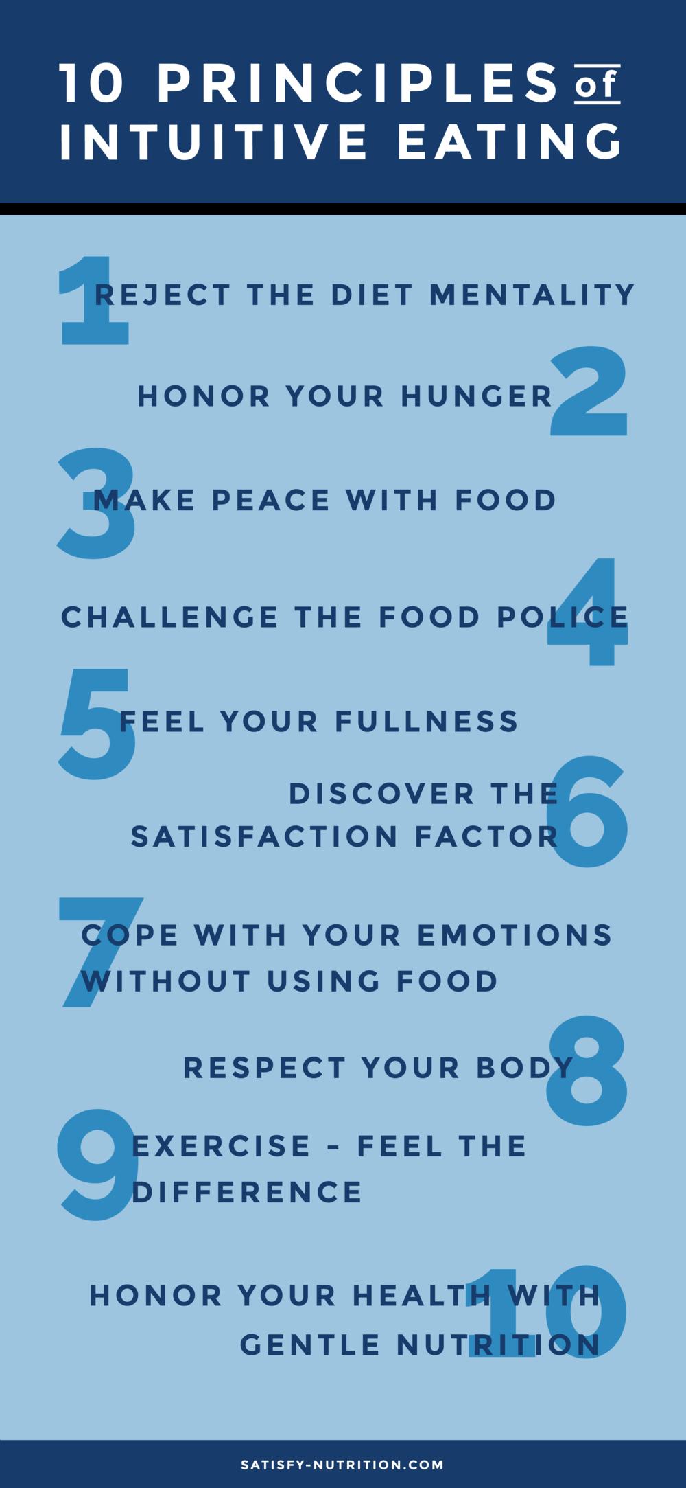 IE Principles.png