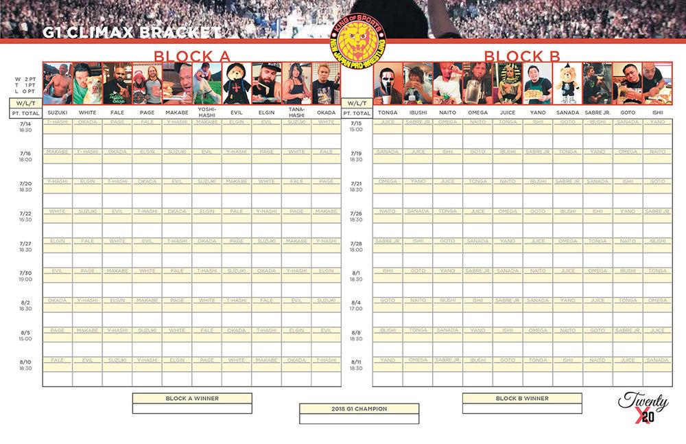 20x20_G1 Scorecard.jpg